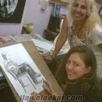 Antalya resim kursları