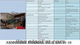 armodies termal satılık devremülkler