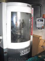 Konya testere bileme makinası