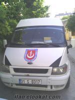 Hatayda 2005 fort transit