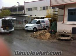 Bursa Kanalizasyon