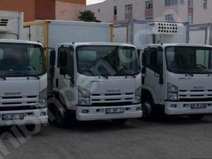 antalyada soğutuculu kamyon ve kamyonet kiralama ve nakliye