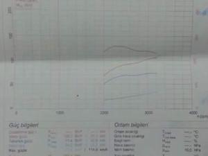 Ford Focus 1.6 TDCi Titanium 116000 km