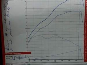 1. sahibinden Volkswagen Bora 1.6 Pasific