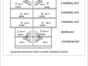 Merve Mah. arsa 275 m²